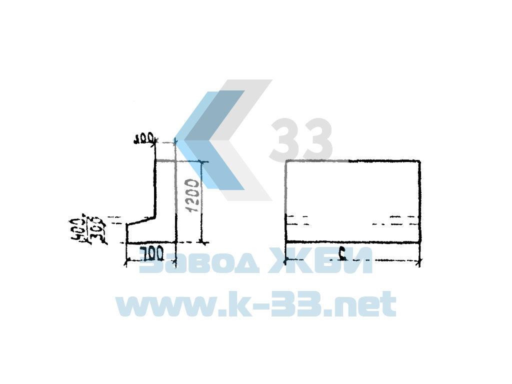 Блоки экрана для круглых водопропускных труб с плоским основанием. Серия 3.501.1-144, в. 0-2
