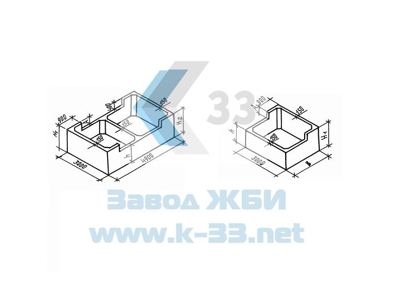 Железобетонные бездонные короба для удлинения устоев железнодорожных мостов. Серия 3.501.1-167 в. 1