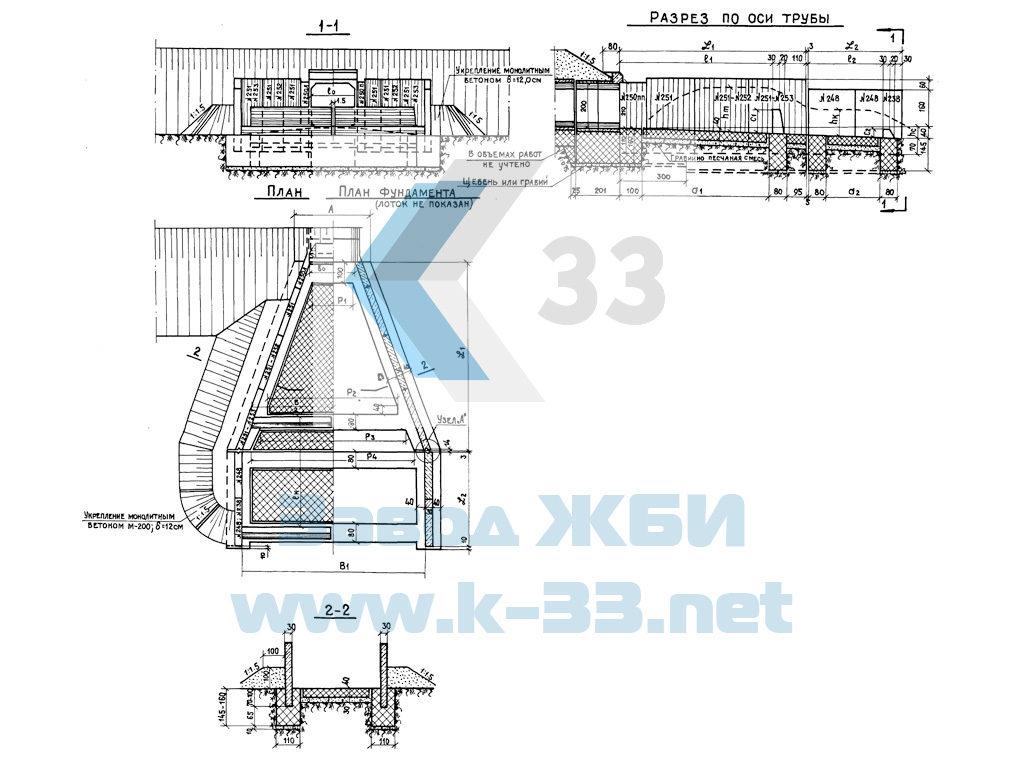 Блоки гасителя водопропускных труб. ТП 501-96