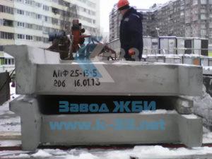 Лестничные площадки ЛПФ. Серия 1.252.1-4