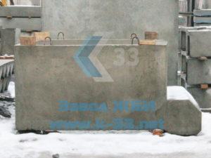 Звенья оголовков прямоугольных железобетонных водопропускных труб