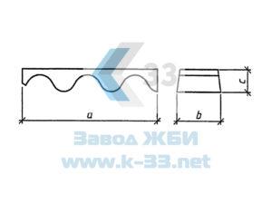 Блоки лотка Л1 для труб из гофрометалла 164×57 мм. Серия 3.501.3-184.03
