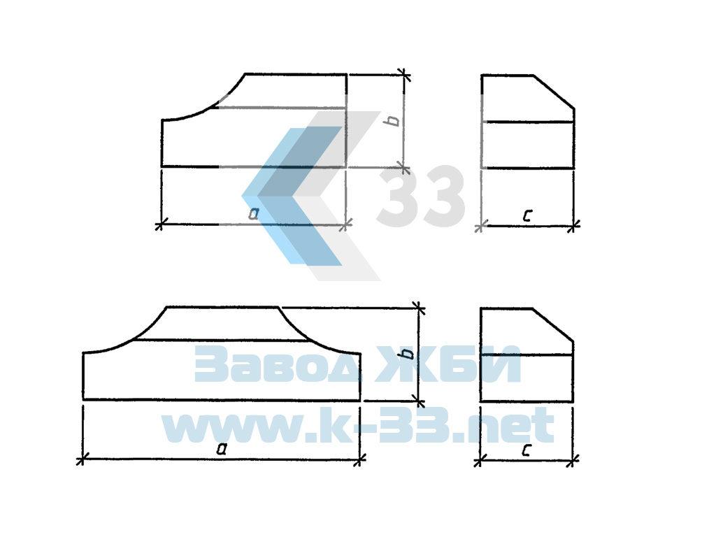 Лекальные блоки водопропускных труб из гофрометалла 164×57 мм. Серия 3.501.3-184.03