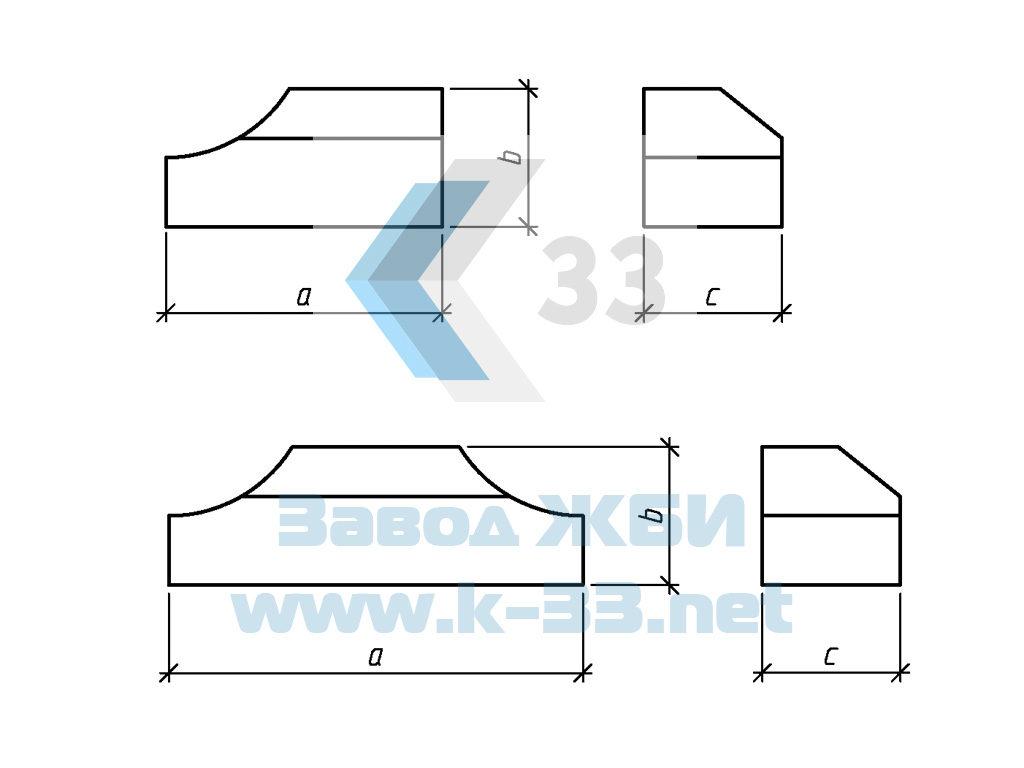 Лекальные блоки для труб из гофрированного металла. Серия 3.501.3-185.03