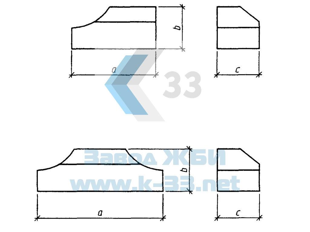 Лекальные блоки для труб из гофрированного металла с гофром 100х20 мм. Серия 3.501.3-186.09