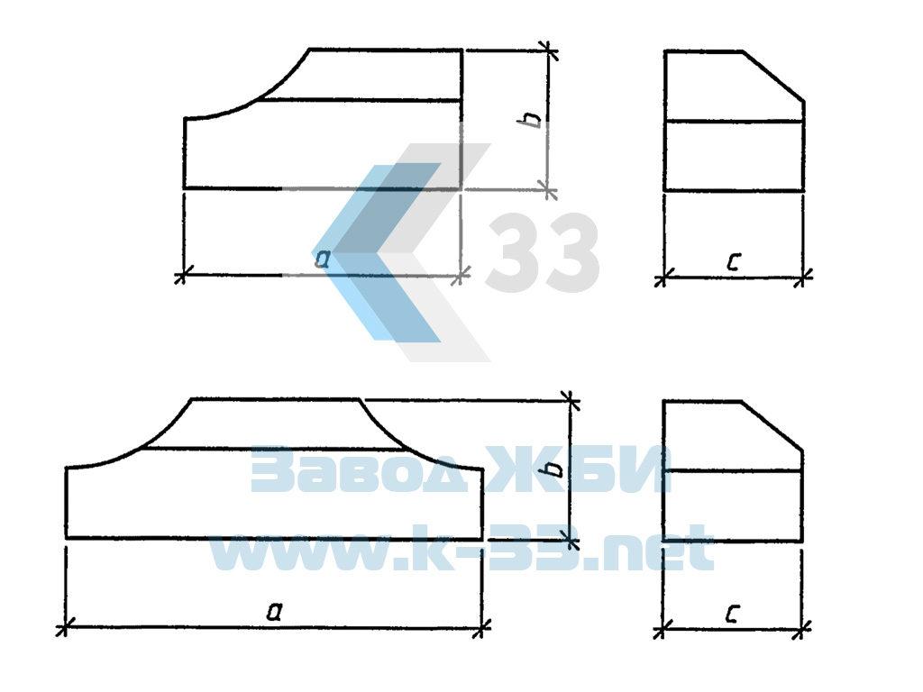 Лекальные блоки для труб из гофрированного металла с гофром 68х13 и 125х26 мм. Серия 3.501.3-187.10