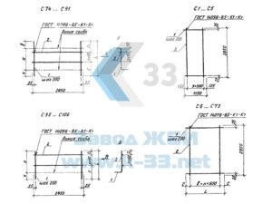 Плиты фундаментные монолитные для сборно-монолитных подпорных стен. Серия 3.002.1-3