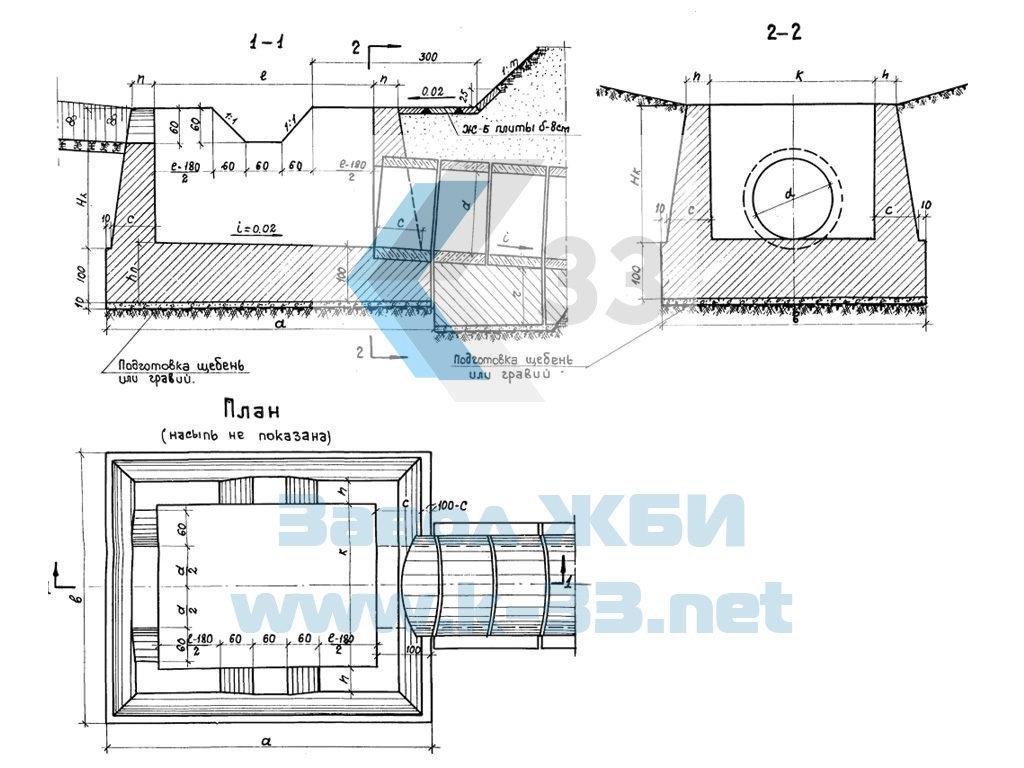 Блоки сопряжения лотков с круглыми трубами. ТП 501-96