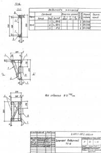 Доборный элемент ТС-6 (3.407.1-137.2)
