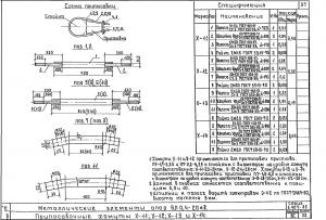 Хомут Х-11 (3.407-85) - фото