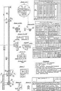 Молниеотвод Р10 (Н=5м.) (5736тм-т3)