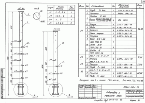 Надставка к опоре Н3 (3.501.1-145.1)