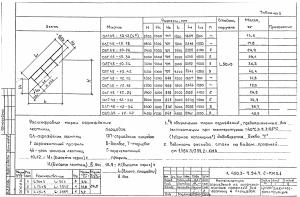 Ограждение марша ОЛГ45-12.24 левая (1.450.3-7.94)