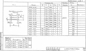 Ограждение площадки ОПБГ-12.36 (1.450.3-7.94)