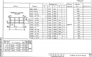 Ограждение площадки ОПБГ-12.9 (1.450.3-7.94)