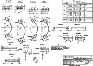 Полухомут Б-43 (3.407-131)