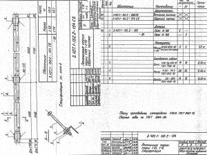 Пояс С70 (3.407.1-152.1)