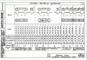 Ростверк Р2-35-20С-4 (с метизами) (3.407-115)