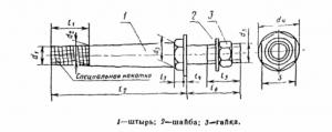 Штырь Ш-24-Д с двумя шайбами