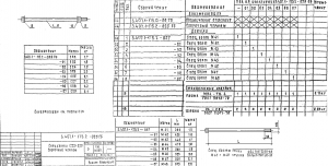 Спецболт С28 (М24х550) (3.407.1-175.2) - фото