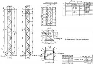 Стойка ТС-14 (3.407.2-162.4)