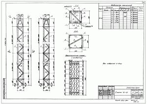 Стойка ТС-15 (3.407.2-140.4)