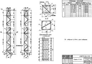 Стойка ТС-15С (3.407.2-162.5)