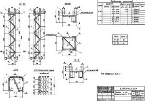 Стойка ТС-16С (3.407.2-162)