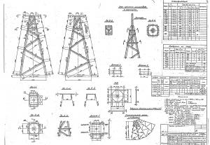 Тросостойка Р8 для крепления молниеотвода (5736тм-т3) - фото