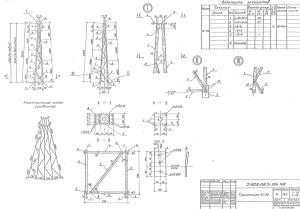 Тросостойка ТС-29 (3.407.9-149.3)