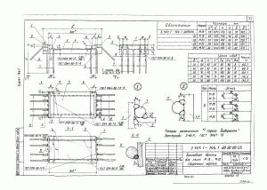 Закладная деталь М-22 (3.407.1-144.1)