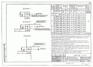 Заземлитель горизонтальный для разъединительных пунктов ВЛ 6-10 кВ (3.407-150 ЭС-16) тип 3