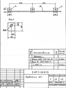 Заземляющий проводник ЗП-1 (3м) (3.407.1-143.8)