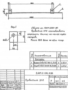 Заземляющий проводник ЗП-2 (3 м.) (3.407.1-136)