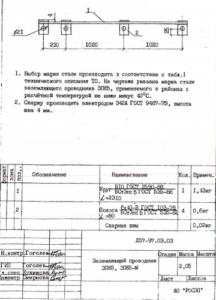 Заземляющий проводник ЗП-65 (Л57-97)