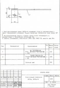 Заземляющий проводник ЗП-75а (22.0076)