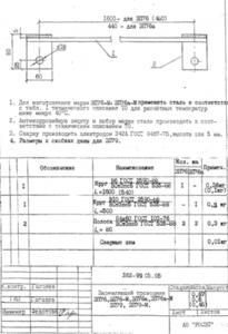 Заземляющий проводник ЗП-79 (Л62-99)